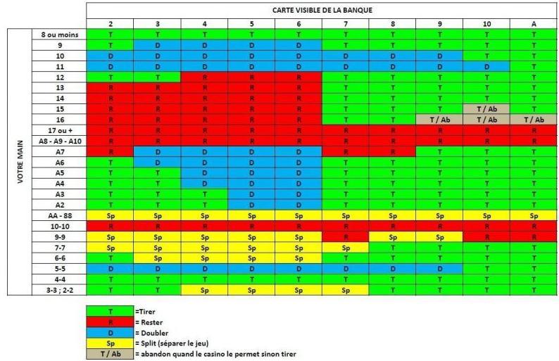 таблица карт выдачи блэкджека